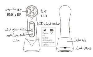 راهنمای دستگاه زیبایی پوست RF